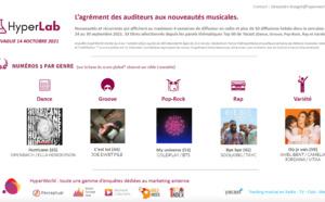 HyperLab #14 : l'agrément des auditeurs aux nouveautés
