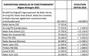 Grève suspendue à Bretagne 5