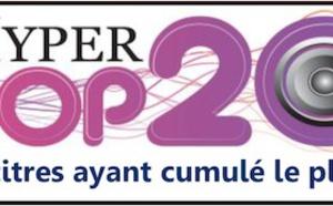 HyperTop20 - Semaine 44. Le dessous des cartes de Yacast