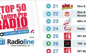 Top50 La Lettre Pro - Radioline de Novembre 2014