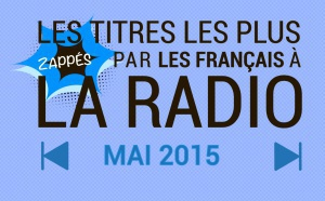 #RadiolineInsights : voici les titres les plus zappés à la radio