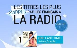 #RadiolineInsights : les titres les plus zappés par les Français