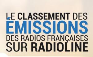 #RadiolineInsights : les émissions les plus écoutées sur Radioline