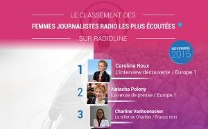 #RadiolineInsights : le classement des femmes journalistes radio