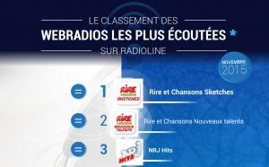 #RadiolineInsights : le classement des webradios