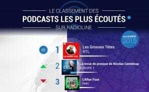 #RadiolineInsights : les podcasts les plus écoutés sur Radioline