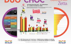 Diagramme exclusif LLP/RCS GSelector 4 - TOP 5 radios Thématiques en Lundi-Vendredi - 126 000 Radio Novembre-Décembre 2015