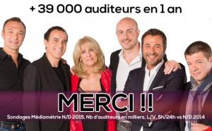 MFM Radio : meilleure audience depuis 2 ans