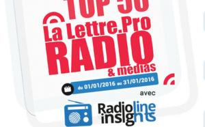 Top 50 La Lettre Pro - Radioline de janvier 2016