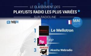 #RadiolineInsights : les radios françaises aux playlists les plus variées