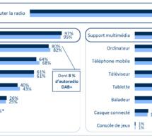 Tous les Français, ou presque, possèdent une radio