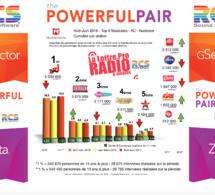 Diagramme exclusif LLP/RCS GSelector 4 - TOP 5 radios Musicales en Lundi-Vendredi - 126 000 Avril-Juin 2018
