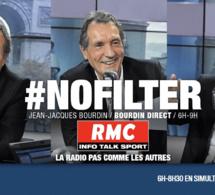 RMC est écoutée par 4 204 000 auditeurs