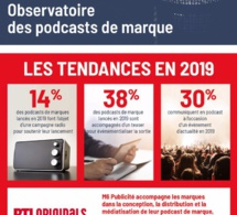 Le MAG 115 - Podcast Business