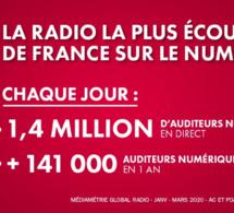 France Inter : première radio de France sur le numérique en direct et en différé