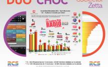 Diagramme exclusif LLP/RCS GSelector 4 - TOP 5 radios Musicales en Lundi-Vendredi - 126 000 Novembre-Décembre 2016