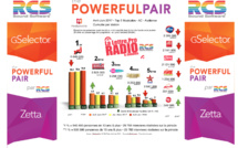 Diagramme exclusif LLP/RCS GSelector 4 - TOP 5 radios Musicales en Lundi-Vendredi - 126 000 Avril-Juin 2017