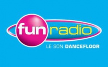 Fun Radio conteste les audiences de Médiamétrie
